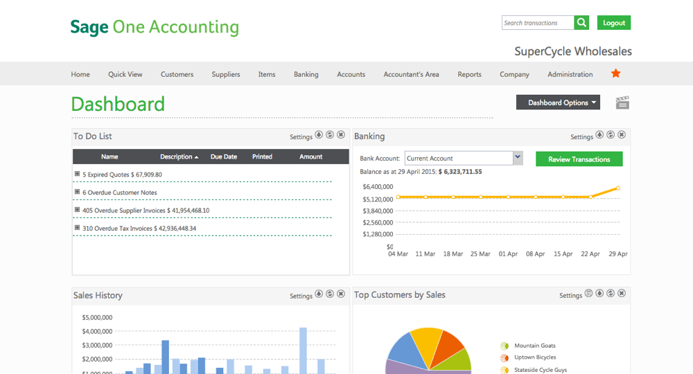 Sage One - Dashboards